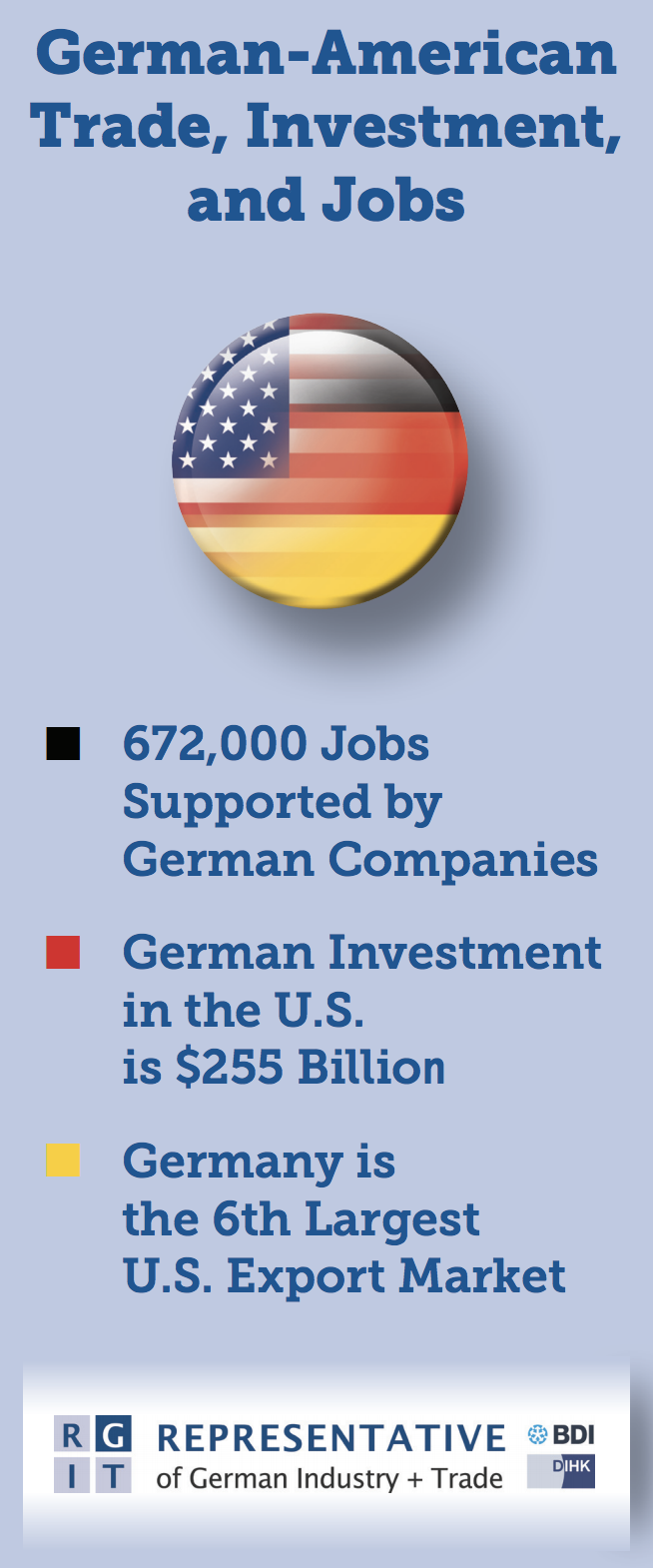 Basic Data on German-US Business Matters   EUROBIZ
